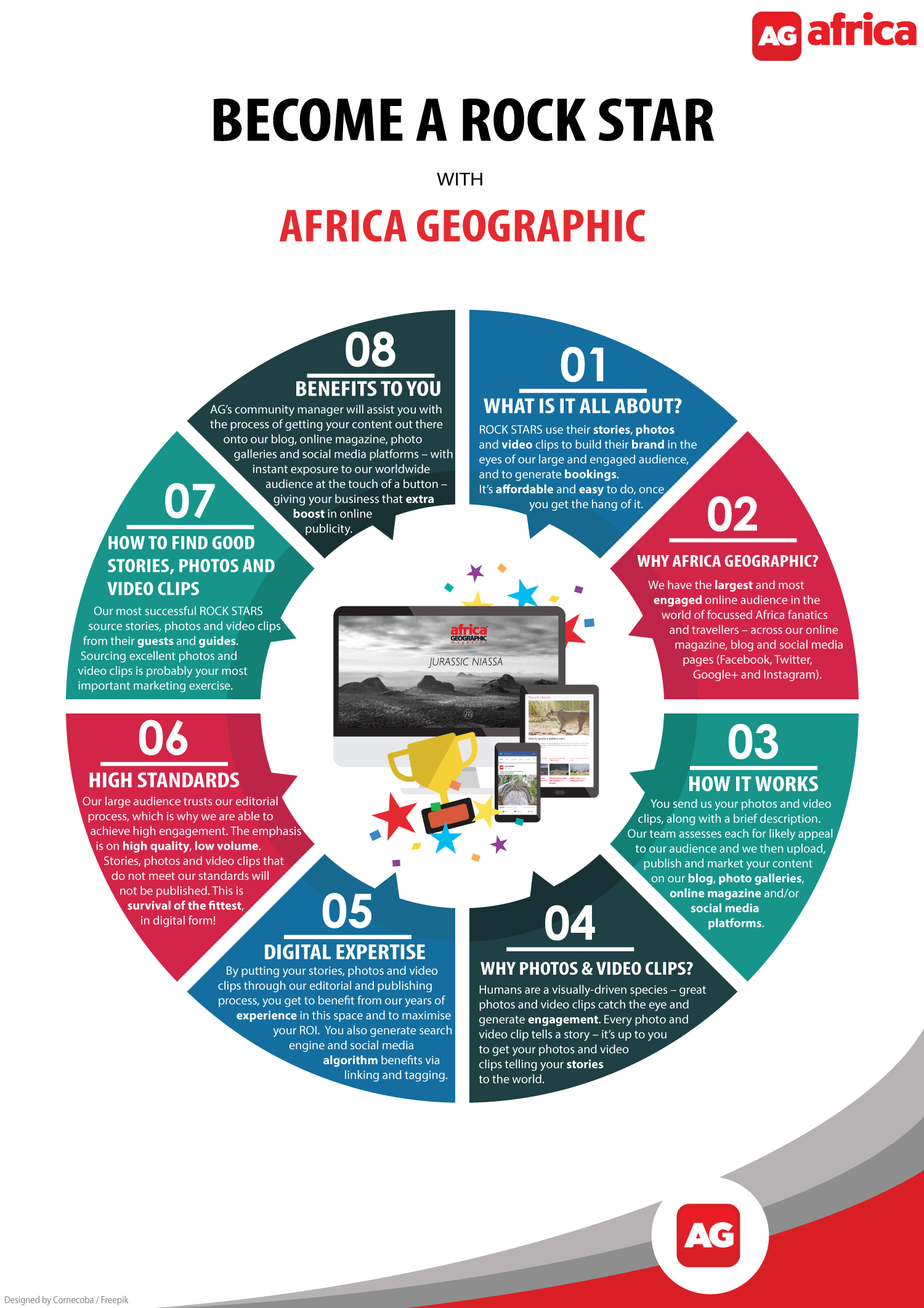 Become-a-Marketing-Rock-Star-Infographic - Africa Geographic