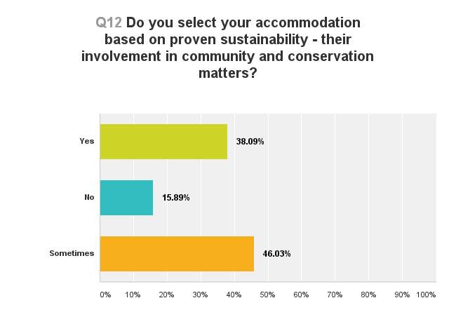 conservation-survey