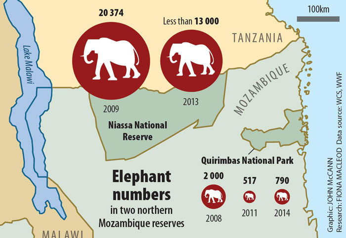 elephant population map