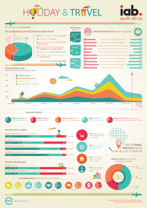 Holiday Travel Internet Infographic