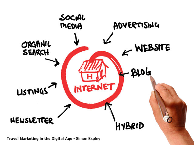 Essential Elements of an Internet Marketing Strategy Paper