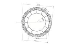circumference of installation