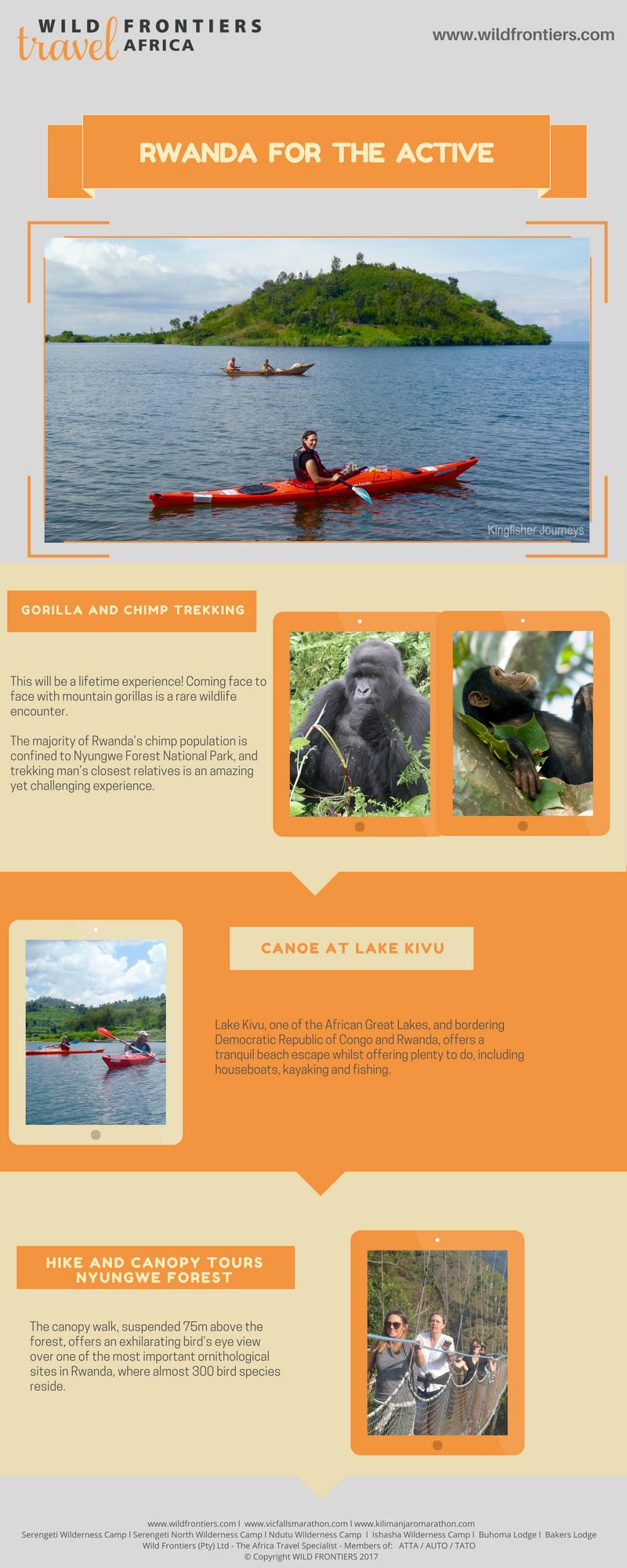 Rwanda, infographic, active traveller