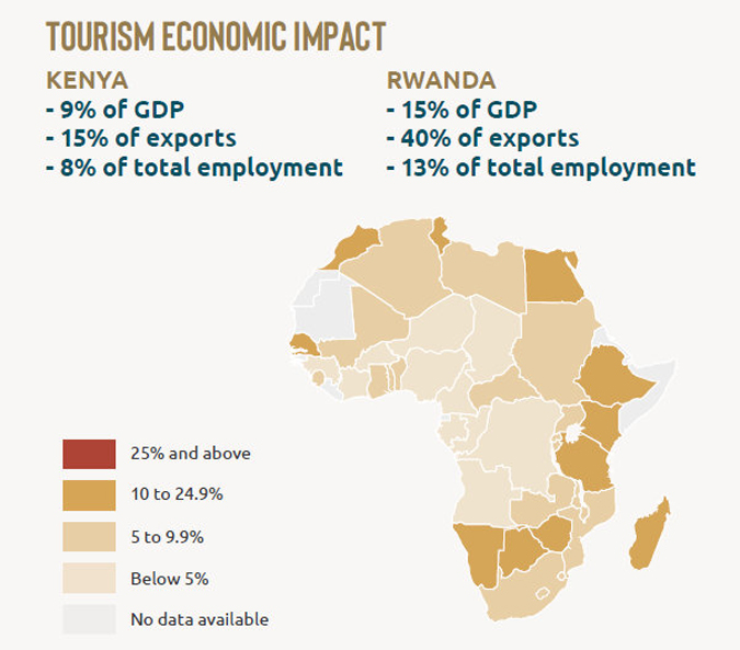 Tourism contribution to GDP in Africa