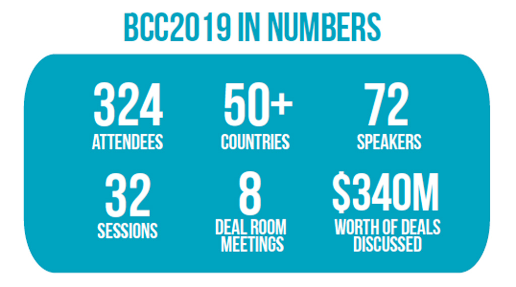 Business of Conservation Conference (BCC) in numbers